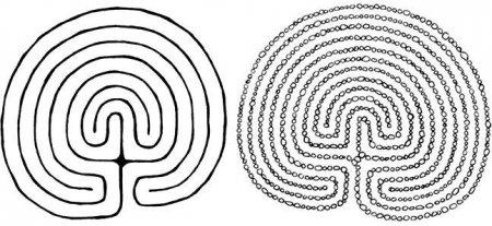 Сакральность спиральных лабиринтов